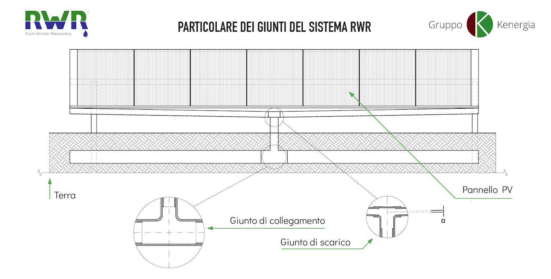 Rain Water Recovery: schema tecnico 2